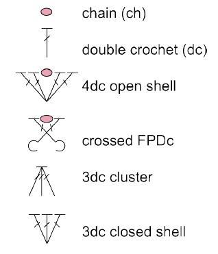 Crochet ginantsilyo page 4 stitch diagram legend for square to shrug ccuart Choice Image