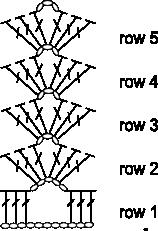 pshell row 1- row5