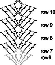 row6-row10